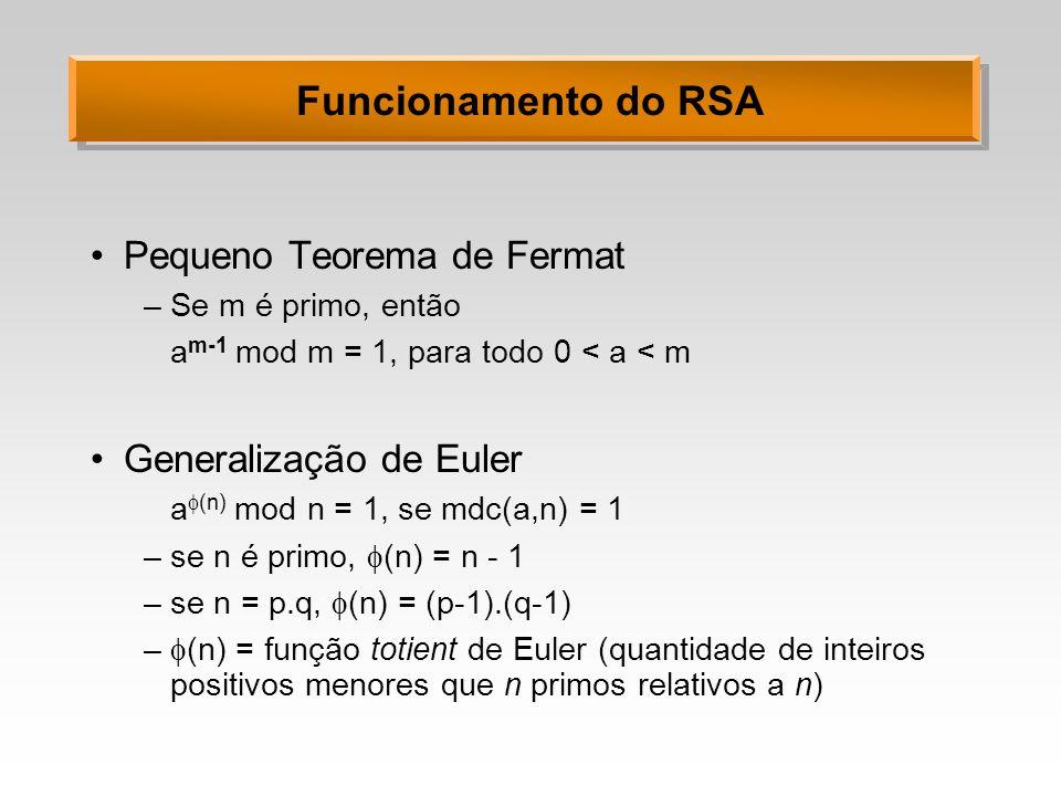 Funcionamento do RSA Pequeno Teorema de Fermat Generalização de Euler
