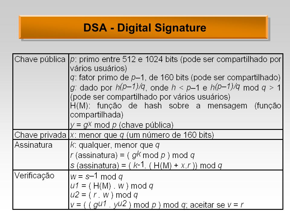 DSA - Digital Signature