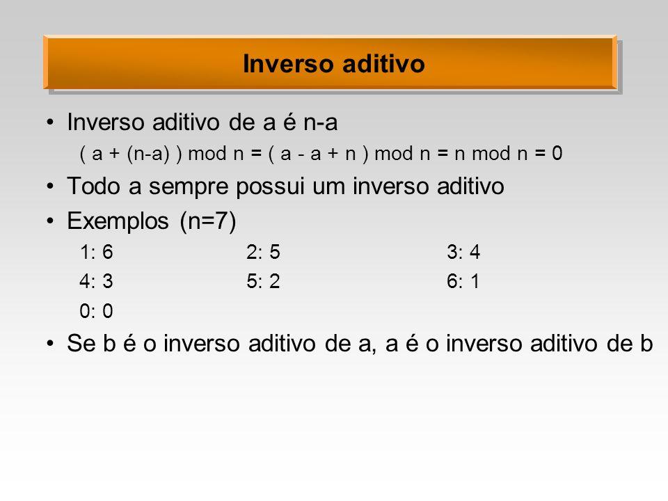 Inverso aditivo Inverso aditivo de a é n-a