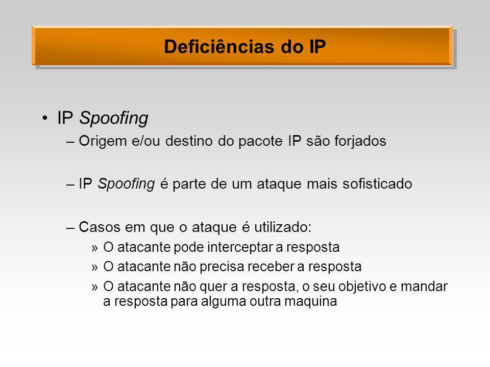 Deficiências do IP IP Spoofing