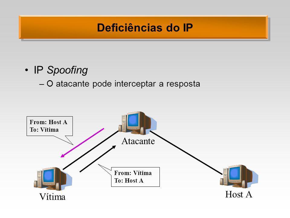 Deficiências do IP IP Spoofing Atacante Host A Vítima