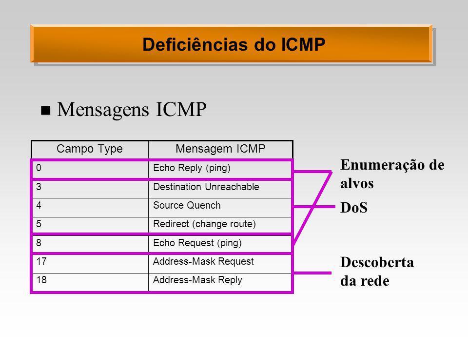 Mensagens ICMP Deficiências do ICMP Enumeração de alvos DoS