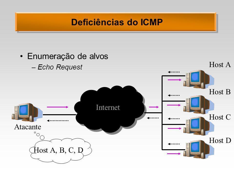Deficiências do ICMP Enumeração de alvos Host A Host B Internet Host C
