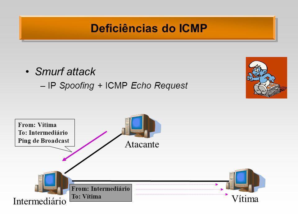 Deficiências do ICMP Smurf attack Atacante Vítima Intermediário