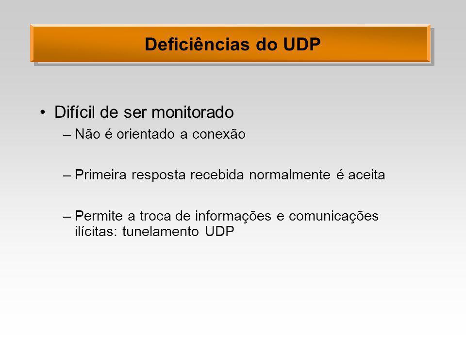 Deficiências do UDP Difícil de ser monitorado