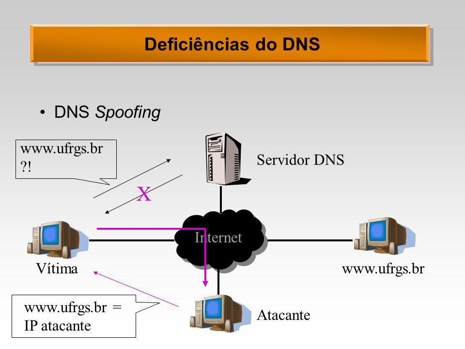 X Deficiências do DNS DNS Spoofing www.ufrgs.br ! Servidor DNS
