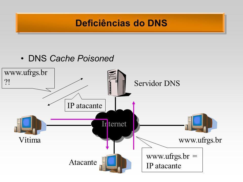 Deficiências do DNS DNS Cache Poisoned www.ufrgs.br ! Servidor DNS