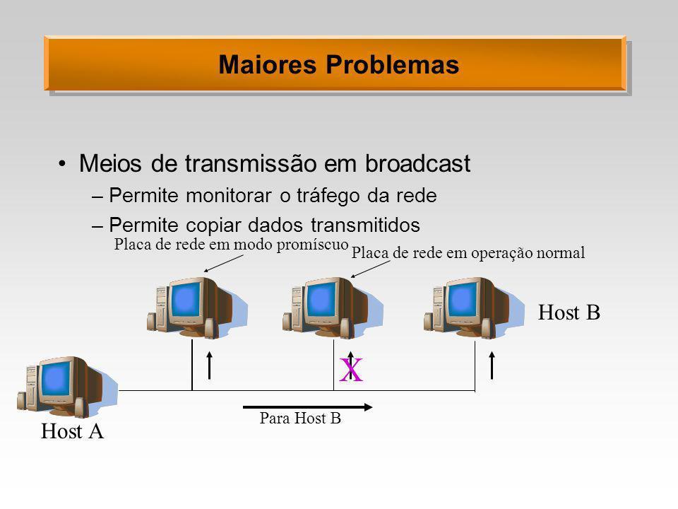 X Maiores Problemas Meios de transmissão em broadcast Host B Host A
