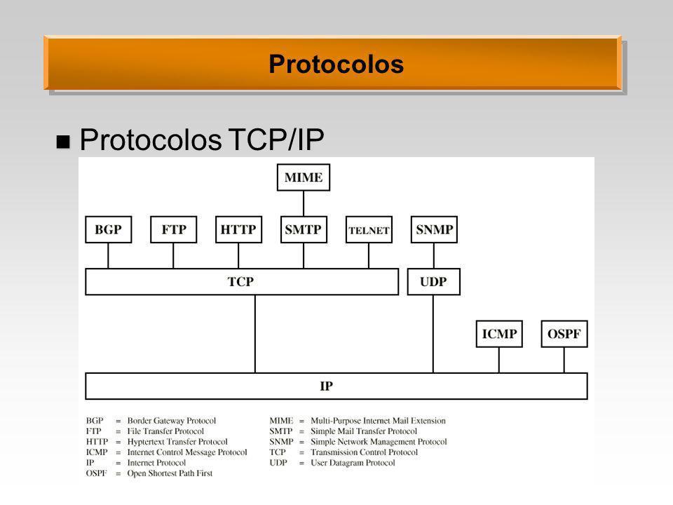 Protocolos Protocolos TCP/IP