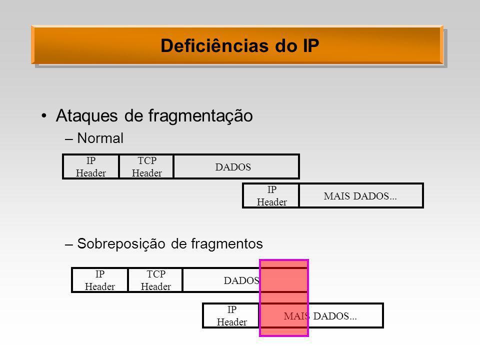Deficiências do IP Ataques de fragmentação Normal