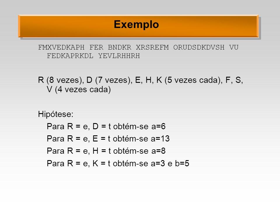 Exemplo FMXVEDKAPH FER BNDKR XRSREFM ORUDSDKDVSH VU FEDKAPRKDL YEVLRHHRH. R (8 vezes), D (7 vezes), E, H, K (5 vezes cada), F, S, V (4 vezes cada)