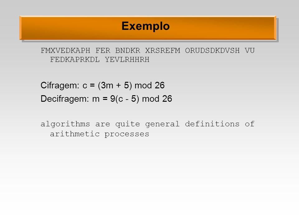 Exemplo Cifragem: c = (3m + 5) mod 26 Decifragem: m = 9(c - 5) mod 26