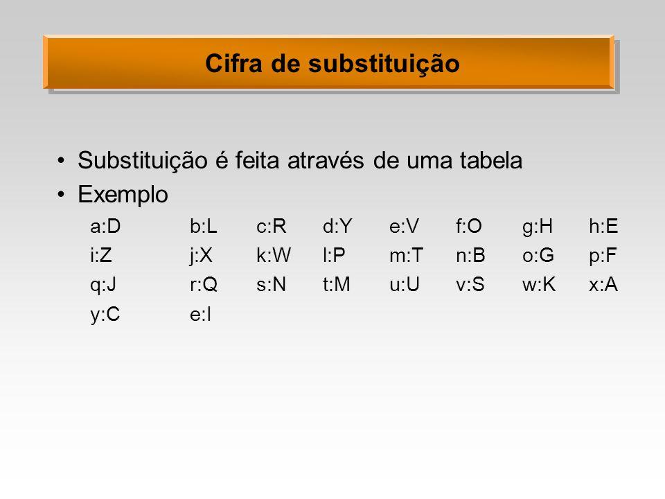 Cifra de substituição Substituição é feita através de uma tabela