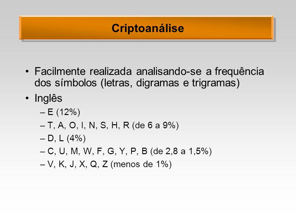 CriptoanáliseFacilmente realizada analisando-se a frequência dos símbolos (letras, digramas e trigramas)