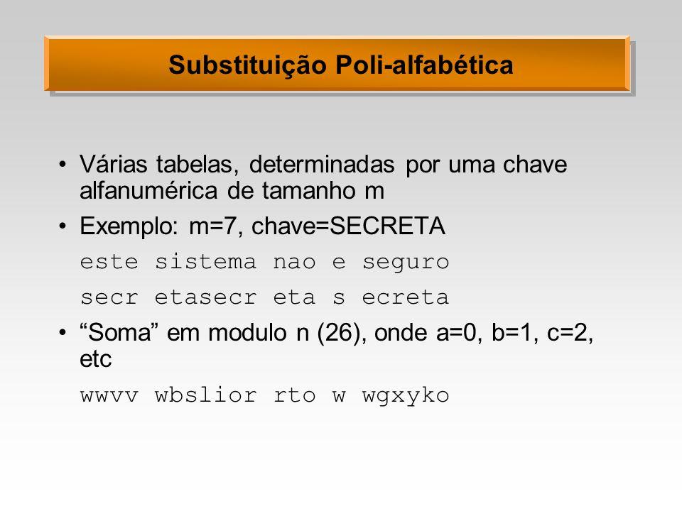 Substituição Poli-alfabética
