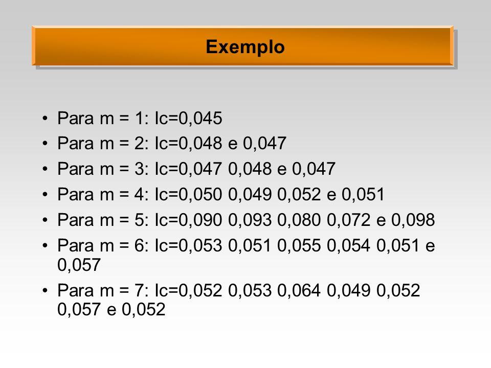 Exemplo Para m = 1: Ic=0,045 Para m = 2: Ic=0,048 e 0,047