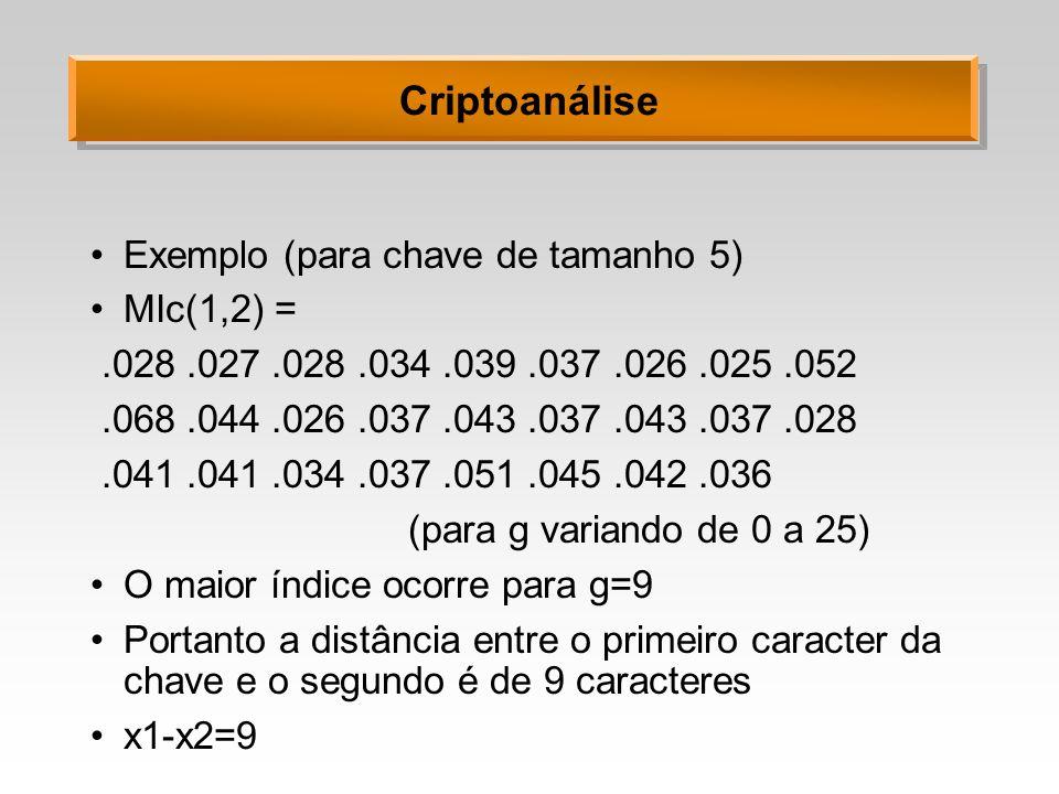 Criptoanálise Exemplo (para chave de tamanho 5) MIc(1,2) =