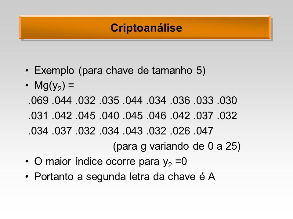 Criptoanálise Exemplo (para chave de tamanho 5) Mg(y2) =