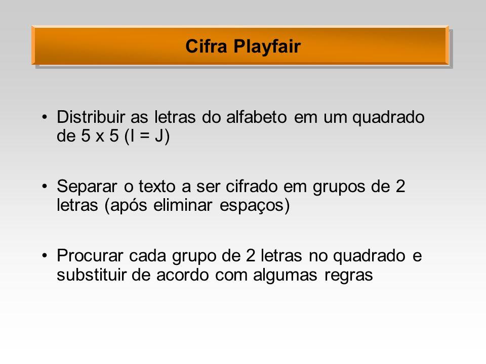 Cifra Playfair Distribuir as letras do alfabeto em um quadrado de 5 x 5 (I = J)