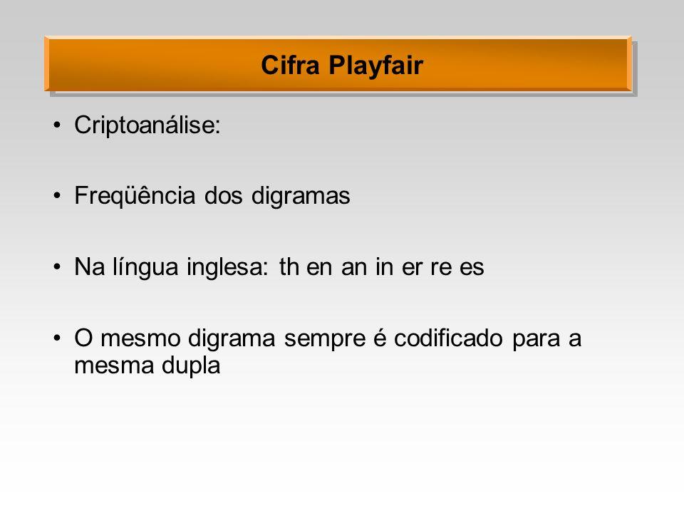 Cifra Playfair Criptoanálise: Freqüência dos digramas