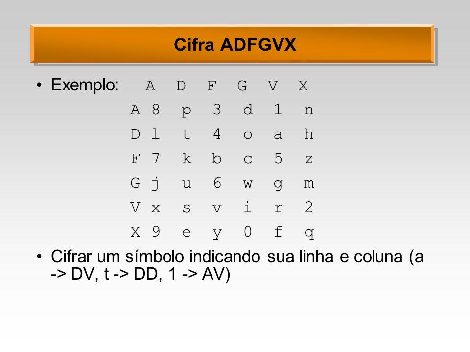 Cifra ADFGVX Exemplo: A D F G V X A 8 p 3 d 1 n D l t 4 o a h