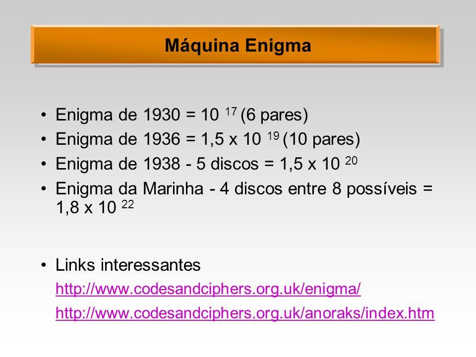 Máquina Enigma Enigma de 1930 = 10 17 (6 pares)
