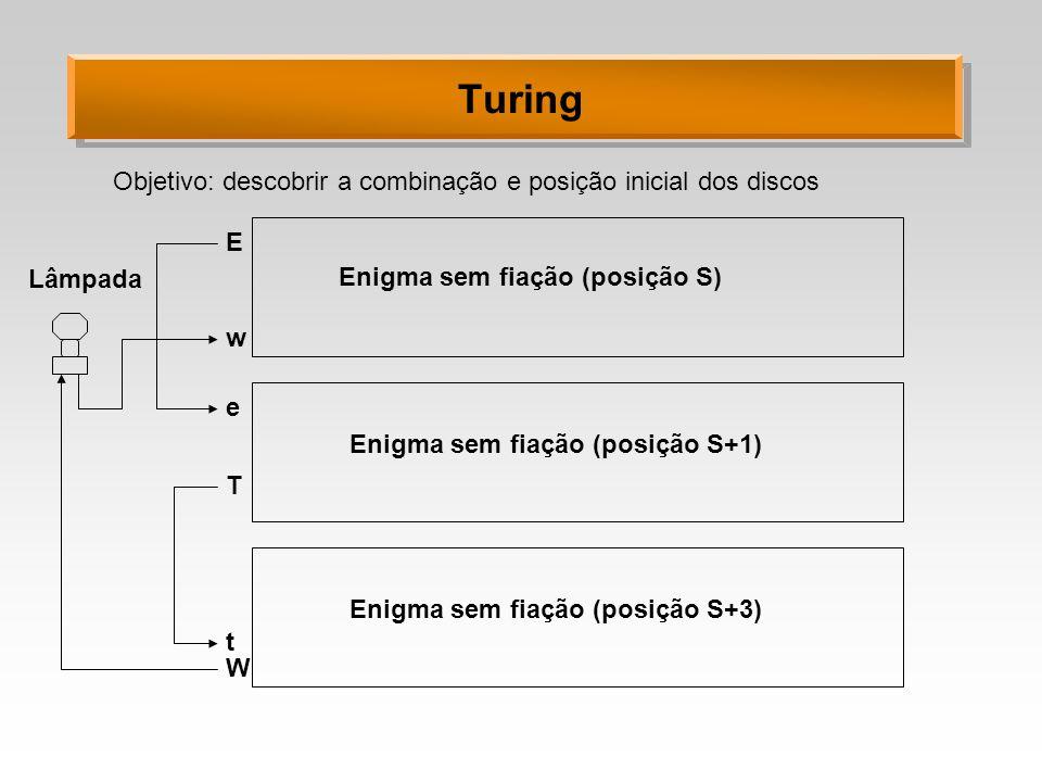 Turing Objetivo: descobrir a combinação e posição inicial dos discos E