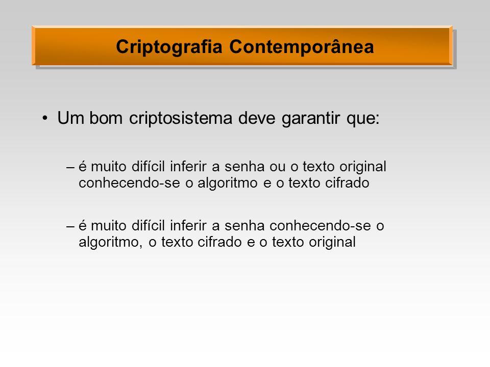 Criptografia Contemporânea