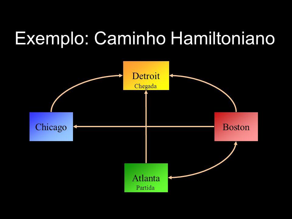 Exemplo: Caminho Hamiltoniano