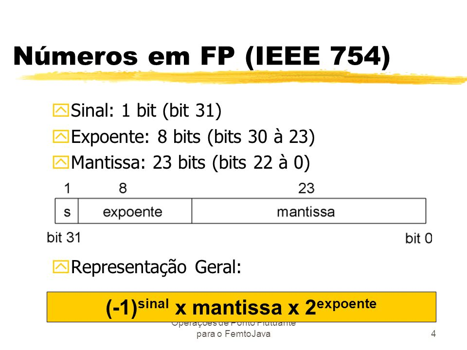 (-1)sinal x mantissa x 2expoente