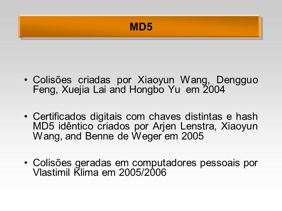 MD5 Colisões criadas por Xiaoyun Wang, Dengguo Feng, Xuejia Lai and Hongbo Yu em 2004.