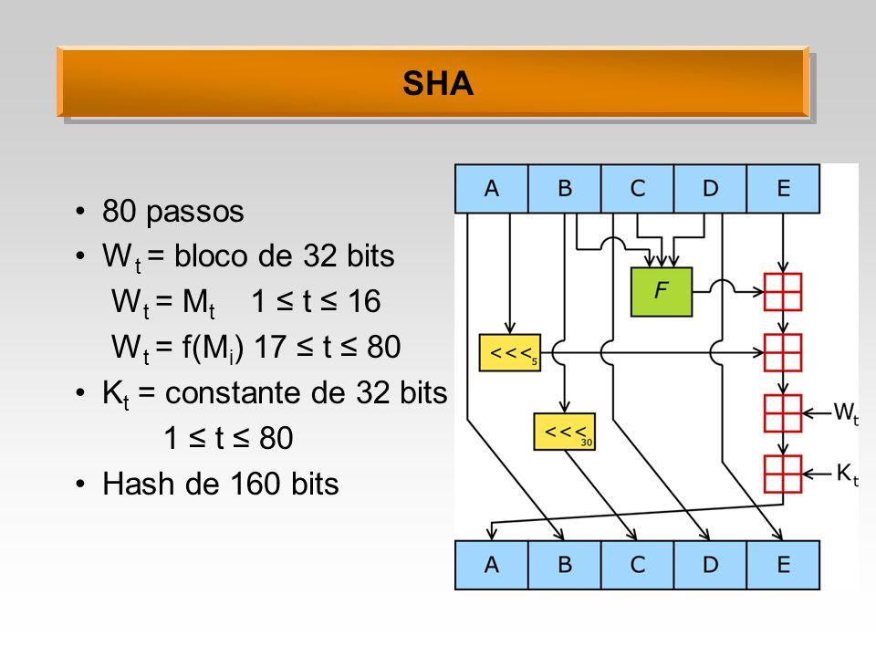 SHA 80 passos Wt = bloco de 32 bits Wt = Mt 1 ≤ t ≤ 16