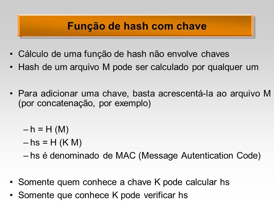 Função de hash com chave