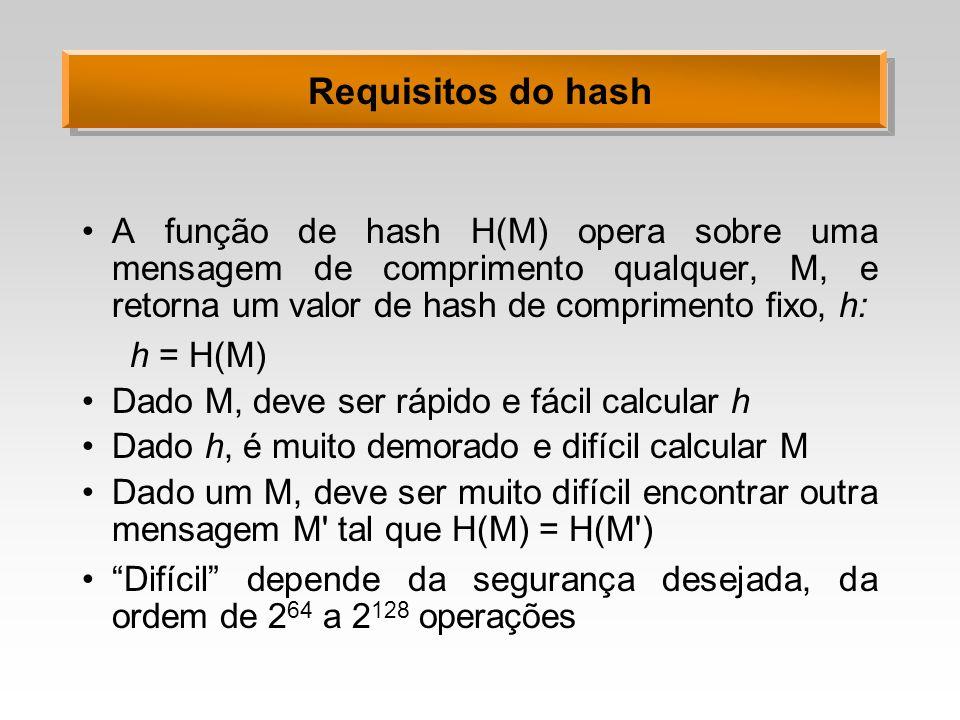 Requisitos do hash A função de hash H(M) opera sobre uma mensagem de comprimento qualquer, M, e retorna um valor de hash de comprimento fixo, h: