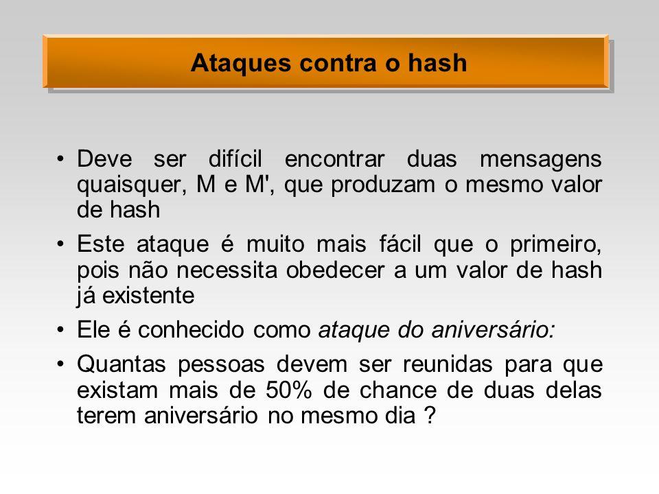 Ataques contra o hash Deve ser difícil encontrar duas mensagens quaisquer, M e M , que produzam o mesmo valor de hash.