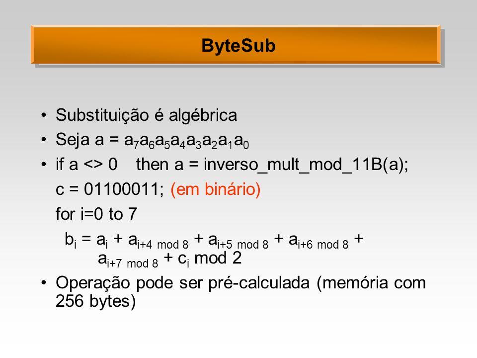 ByteSub Substituição é algébrica Seja a = a7a6a5a4a3a2a1a0