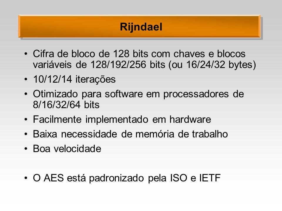 Rijndael Cifra de bloco de 128 bits com chaves e blocos variáveis de 128/192/256 bits (ou 16/24/32 bytes)