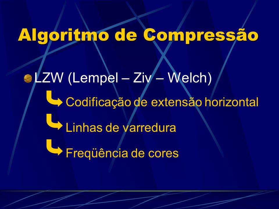 Algoritmo de Compressão
