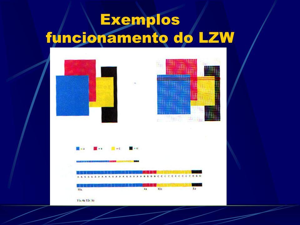 Exemplos funcionamento do LZW