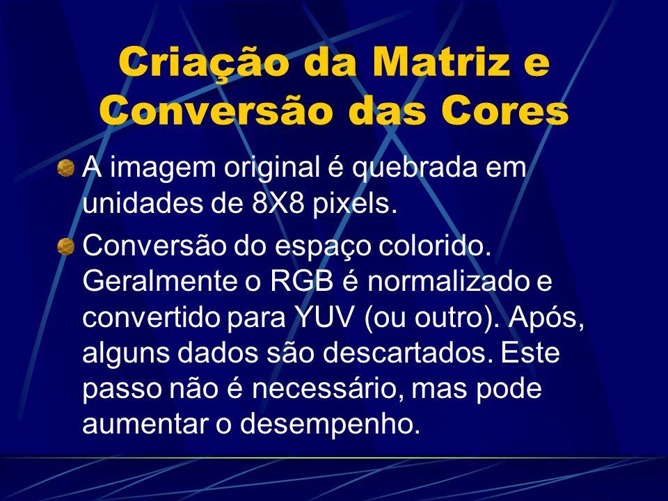 Criação da Matriz e Conversão das Cores