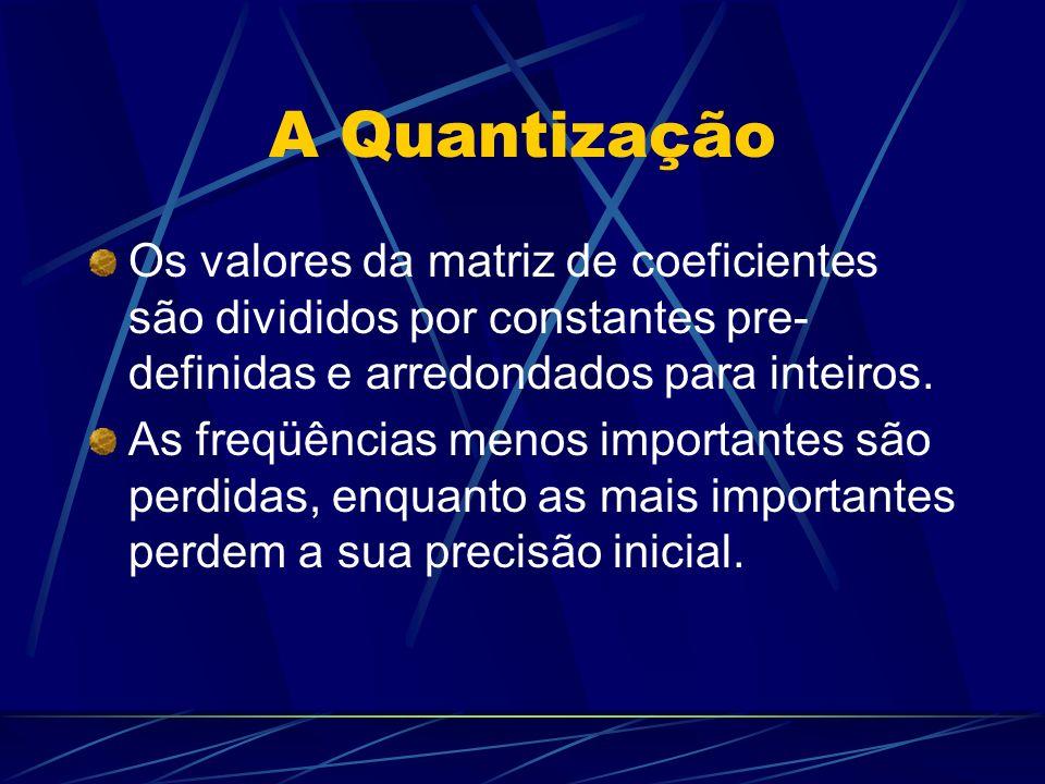 A QuantizaçãoOs valores da matriz de coeficientes são divididos por constantes pre-definidas e arredondados para inteiros.
