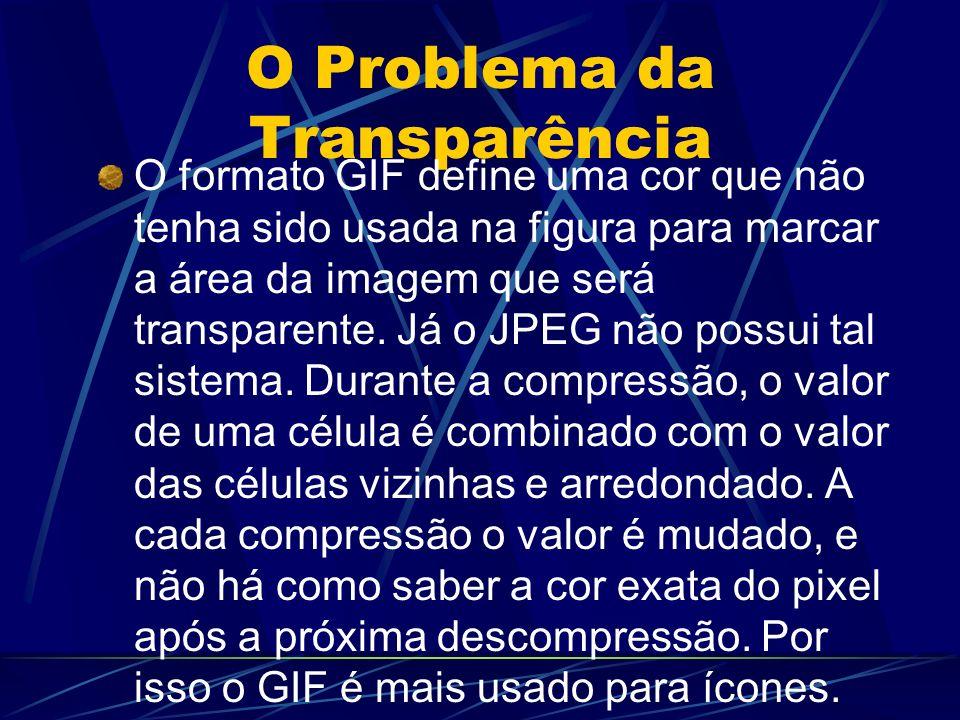 O Problema da Transparência