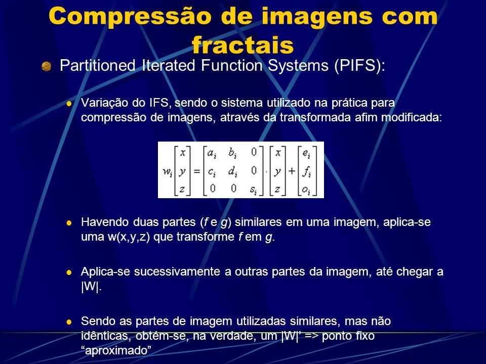 Compressão de imagens com fractais