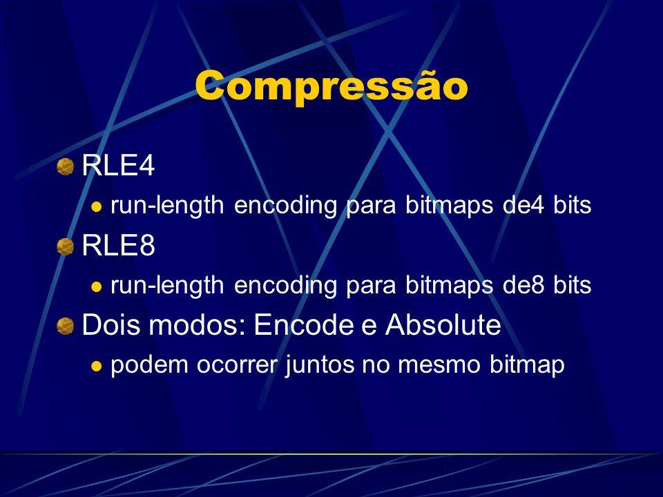 Compressão RLE4 RLE8 Dois modos: Encode e Absolute