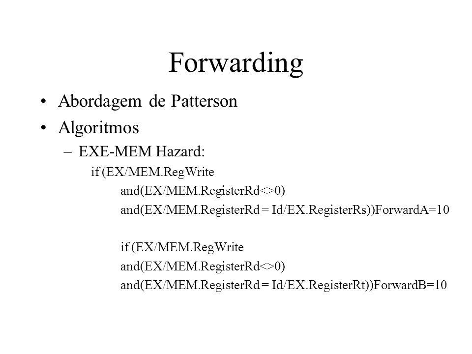 Forwarding Abordagem de Patterson Algoritmos EXE-MEM Hazard: