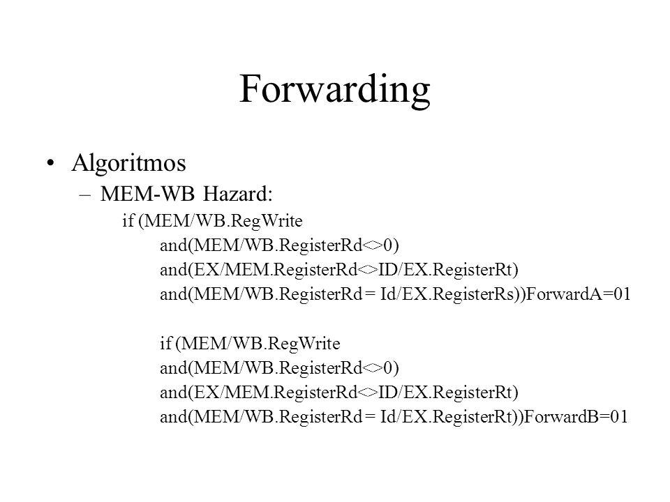 Forwarding Algoritmos MEM-WB Hazard: if (MEM/WB.RegWrite