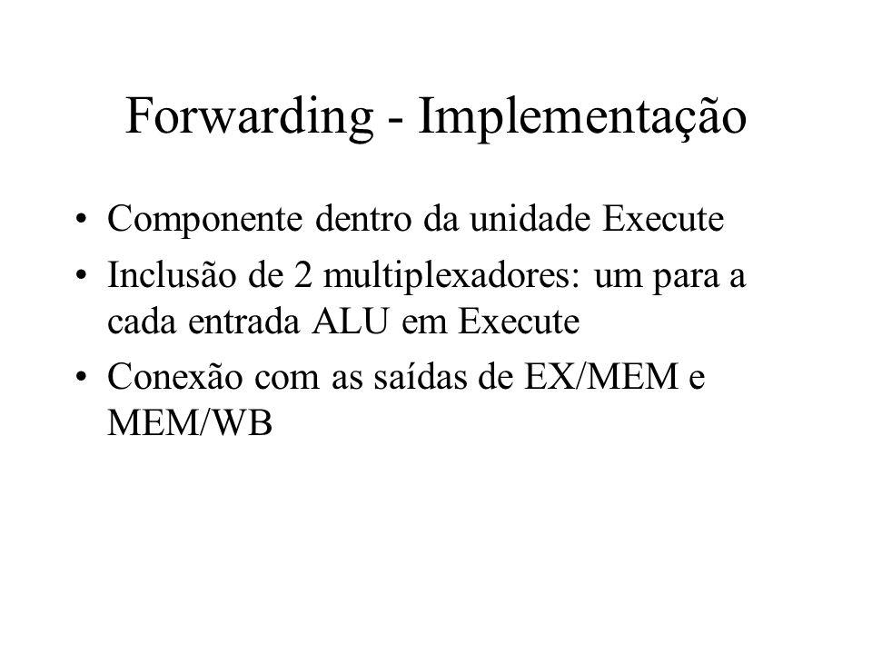 Forwarding - Implementação