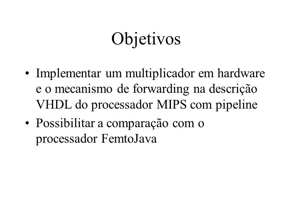Objetivos Implementar um multiplicador em hardware e o mecanismo de forwarding na descrição VHDL do processador MIPS com pipeline.