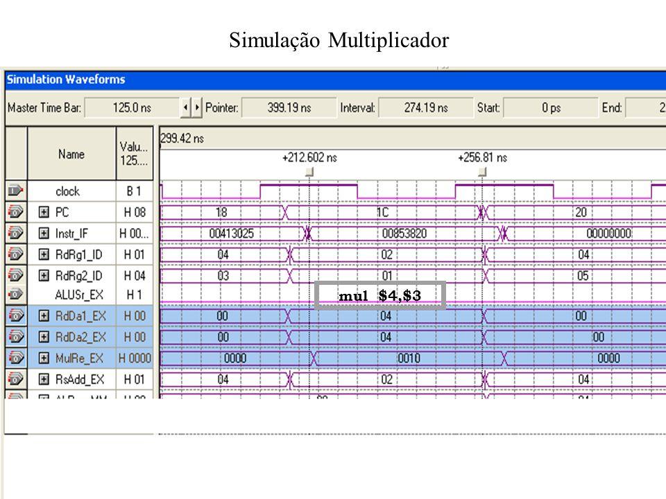 Simulação Multiplicador