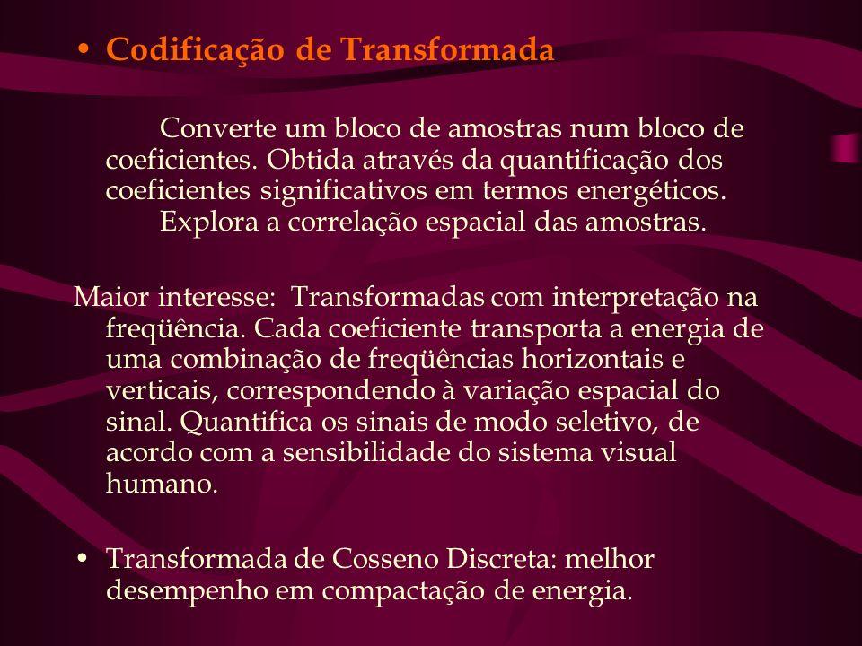 Codificação de Transformada